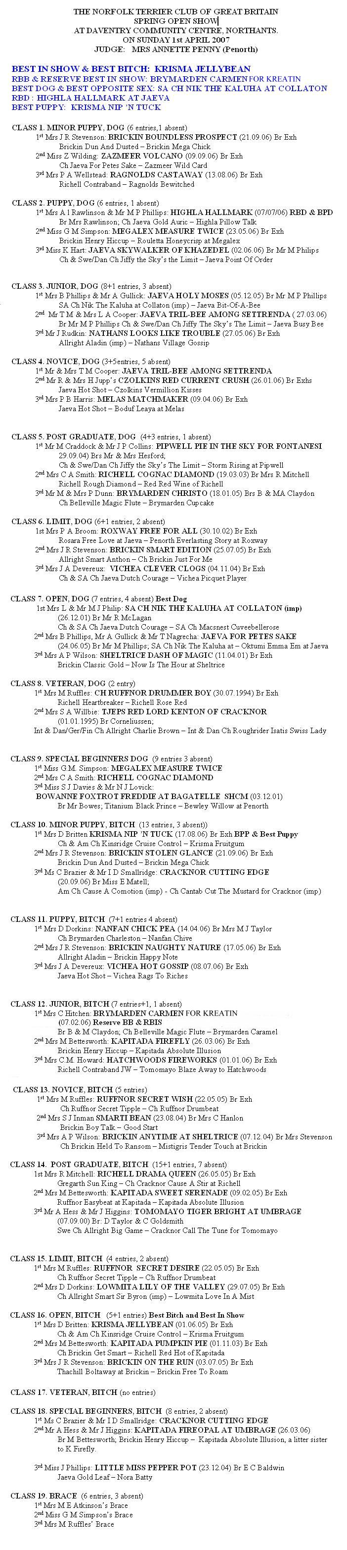 Show Results 2007